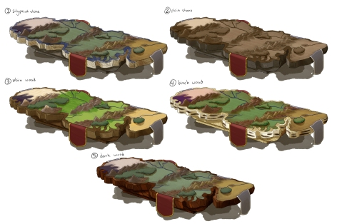 IronSong Forge War Table Concepts.